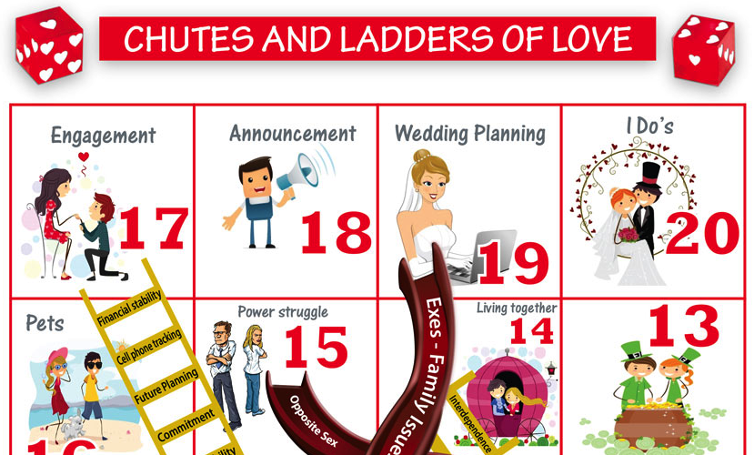 thumb-chutes-ladders-love-infographics